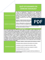 Qué Estudiamos en Ciencias Sociales_secuencia Didactica