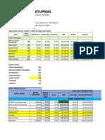 Simulasi Cost Projection