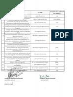 Calendario Grados Por Secretaria Septiembre 2019