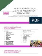 LA PROFESORA DE AULA, EL EQUIPO DE ASISTENTES Y ESPECIALISTAS..pptx