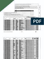 Listado Propuestas Tesus Doctoral Asociados a La Propuesta de Proyecto de Las Ies