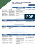 Superintendencia Nacional de Aduanas y de Administración Tributaria