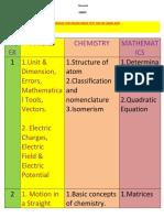 test schedule for teacher forum