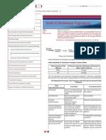 NPTEL Civil Engineering - Water and Waste Water Engineering