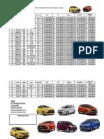 Price List Lcgc Banten Depok