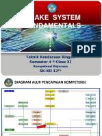 sistem rem