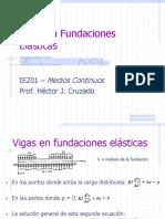 IE-201-06 Vigas en Fundaciones Elásticas