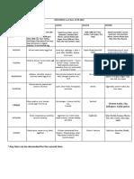 Pile foundation- Google Docs