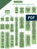 Mapa Conceptual sistema financiero colombiano.pptx