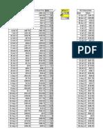 Basis and Optimal Hedge Ratio Calculation