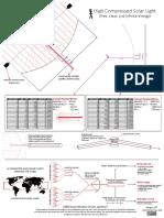Energy PDF