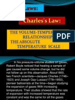 Charle's Law on Gas