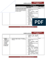 Curriculum Map in Science 9 -Welfredo Yu Jr.