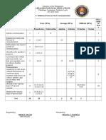 TOS_1st Midterm_Oral Communication Exam