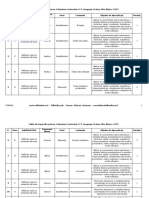Tabla Prueba2 Ccurricular Lenguaje 8basico 2015 Forma b