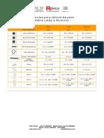 Cálculo de peso Cobre Latão e Aluminio.pdf