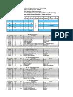 Class Time Table for I Semester M.tech Avionics