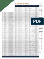 Technical Score Sheet - Wednesday, Aug 07, 2019