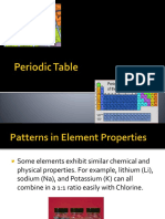 Chemistry-periodic-table-Ppt-1.pptx
