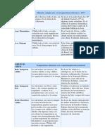 Cuadro esquematico KOPPEN.docx