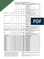 Estructura de Archivos de Pagos Por Líneas BBVA