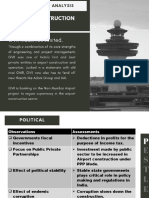 Presentation Airport GVK