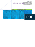 Talle 1 Intefaz de Excel ...