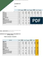 Recursos Utilizados - Liquidacion 4585