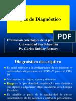 Tipos de Diagnostico 2018