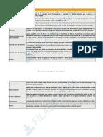 API 3 - Derecho Privado I