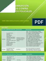 CASOS DE CORRUPCIÓN DENUNCIADOS CONTRA FUNCIONARIOS POLICIALES.pptx