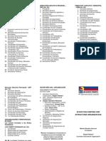 Triptico Estructura Organizativa Unt 2018
