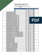 Colecoes Mais Distribuidas Pnld 2014