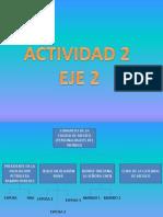 Actividad 2 Lupita