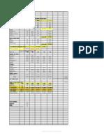 Estudio Economico Financiero Plantacion Citricos Palma Sola Jujuy