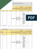 Matriz de identificación de Riesgos Ergonómicos.xlsx
