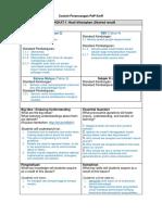 Contoh Perancangan PdP KmR(1)