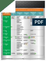 Matriz de Gestión de Proyectos PMBOK v6