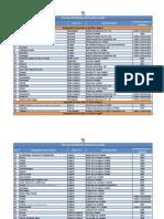 CGD Data for Website 7.10.2016
