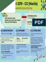 Connect 2019 (Manila) Registration Faq_sg Delegates