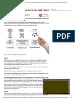 what's the difference between the cloud categories_ IaaS vs PaaS vs SaaS.pdf
