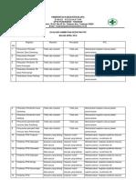 Evaluasi Hambatan p2p April