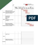 CEO Forum Gantt Chart