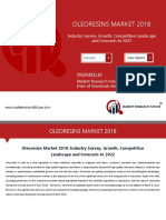 Oleoresins Market Comprehensive Analysis 2019 | Size, Share