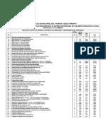 5.- Relacion de Insumos de Lp y Rp