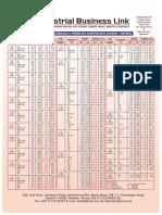 2_pipe Schedule & Inner Dia Dimensions