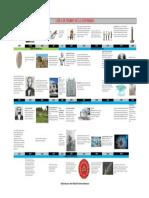 Linea de Tiempo maqui 2.pdf