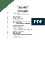 Listas Paso 2019 - Villarino