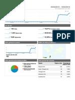 Analytics Www.castillosderniercry.com.Ar 20100320-20100419 Dashboard Report)