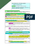 Direito Constitucional STF.